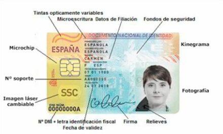 TIPOS DE IDENTIDAD DIGITAL